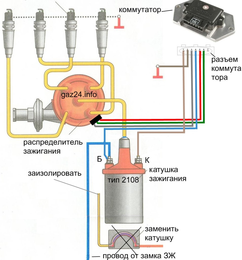 Electronic Ignition With The Hall Effect Sensor On The Volga River